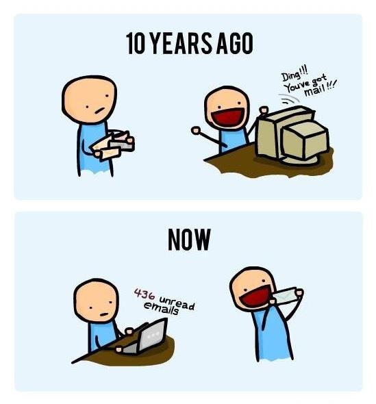 tecknad bild som beskriver hur glad man blev för 10 år sedan för ett mail men då man fick massor av pappersbrev och hur det idag är precis tvärtom